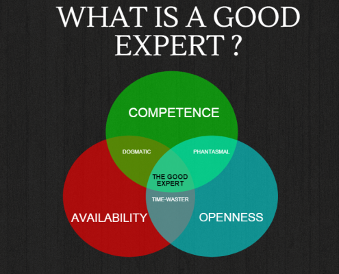 CISEO Expert ISO