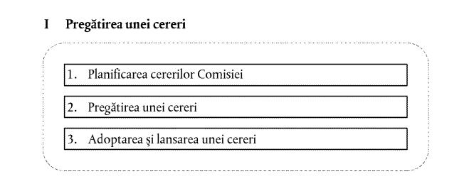 CISEO - Standarde armonizate-2