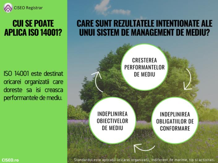 rezultatele intentionate ale unui sistem de management de mediu