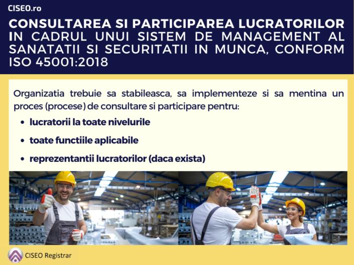 consultarea si participarea lucratorilor ISO 45001
